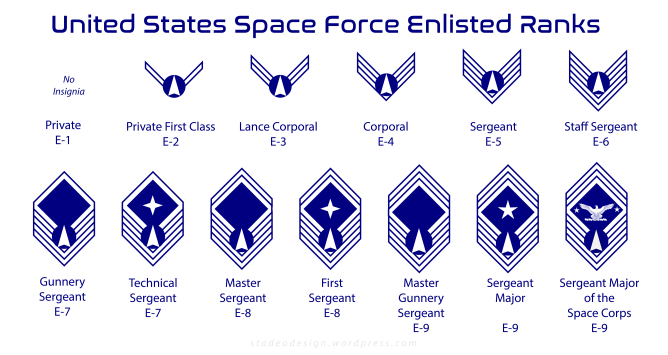 United States Space Force Rank - stadeodesign.com